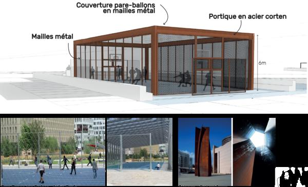 Le projet de city-stade